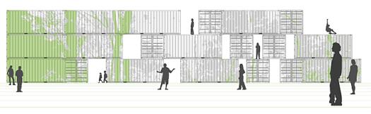 las-arquitecturas-del-container